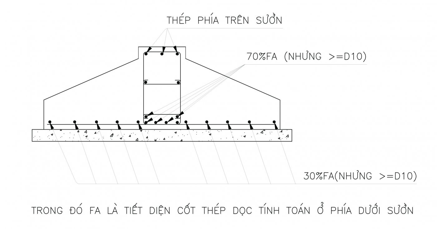 cau tap thep mong bang 1400x733