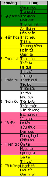cac-cung-thuoc-lo-ban
